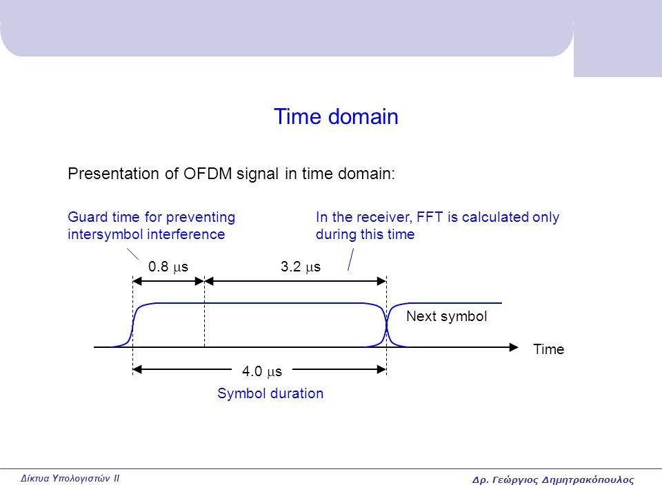 Δίκτυα Υπολογιστών II Time domain Presentation of OFDM signal in time domain: Time Guard time for preventing intersymbol interference In the receiver, FFT is calculated only during this time Symbol duration Next symbol 4.0  s 3.2  s0.8  s Δρ.