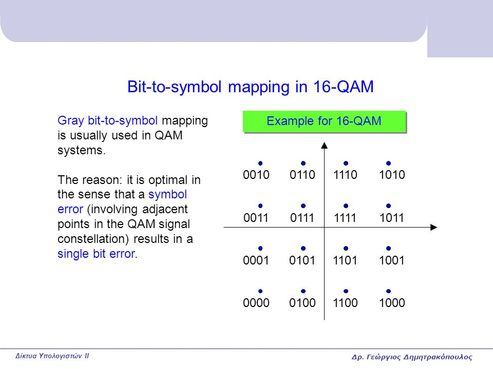 Δίκτυα Υπολογιστών II Bit-to-symbol mapping in 16-QAM Gray bit-to-symbol mapping is usually used in QAM systems.