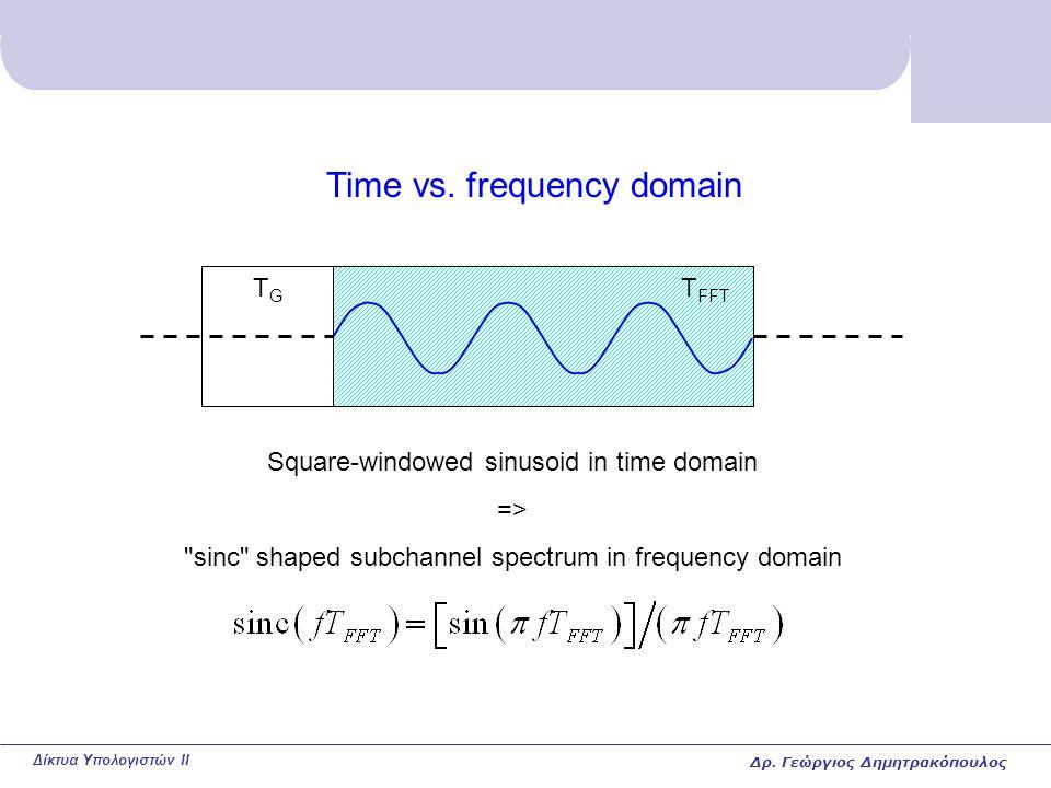 Δίκτυα Υπολογιστών II Time vs. frequency domain TGTG T FFT Square-windowed sinusoid in time domain =>