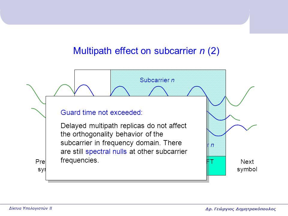 Δίκτυα Υπολογιστών II Multipath effect on subcarrier n (2) Guard time Symbol part that is used for FFT calculation at receiver Subcarrier n Previous s