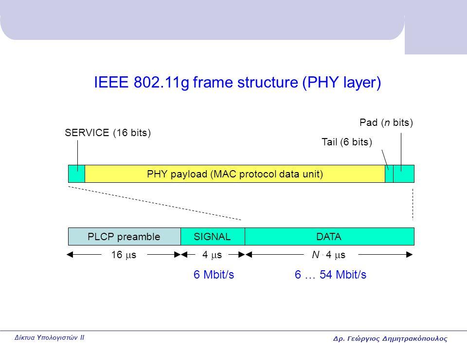 Δίκτυα Υπολογιστών II PHY payload (MAC protocol data unit) IEEE 802.11g frame structure (PHY layer) PLCP preambleSIGNALDATA 16  s 4  s N. 4  s SERV
