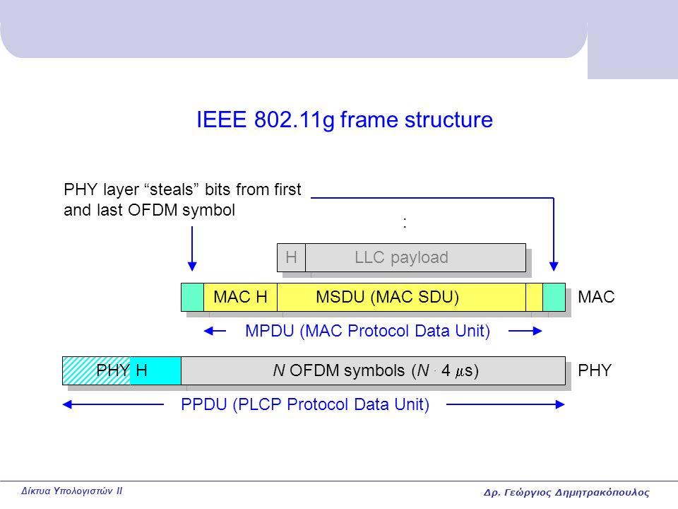 Δίκτυα Υπολογιστών II IEEE 802.11g frame structure N OFDM symbols (N. 4  s) MAC H PHY MSDU (MAC SDU) H MAC PHY H : PPDU (PLCP Protocol Data Unit) MPD