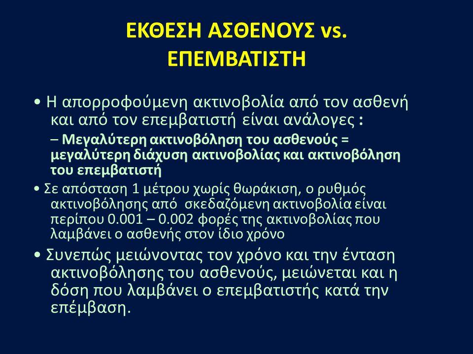 ΕΚΘΕΣΗ ΑΣΘΕΝΟΥΣ vs.