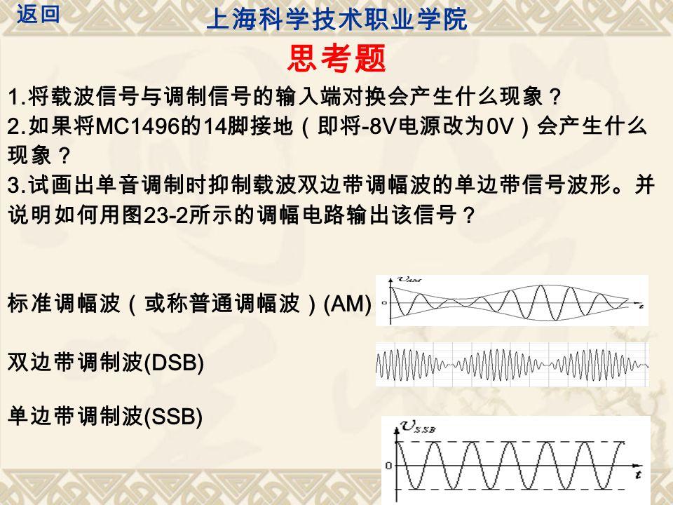 思考题 1. 将载波信号与调制信号的输入端对换会产生什么现象? 2. 如果将 MC1496 的 14 脚接地(即将 -8V 电源改为 0V )会产生什么 现象? 3. 试画出单音调制时抑制载波双边带调幅波的单边带信号波形。并 说明如何用图 23-2 所示的调幅电路输出该信号? 标准调幅波(或称普通调