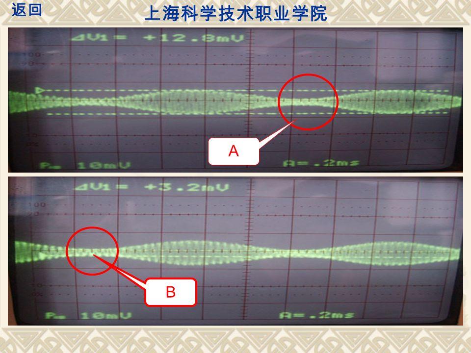 上海科学技术职业学院 返回 A B