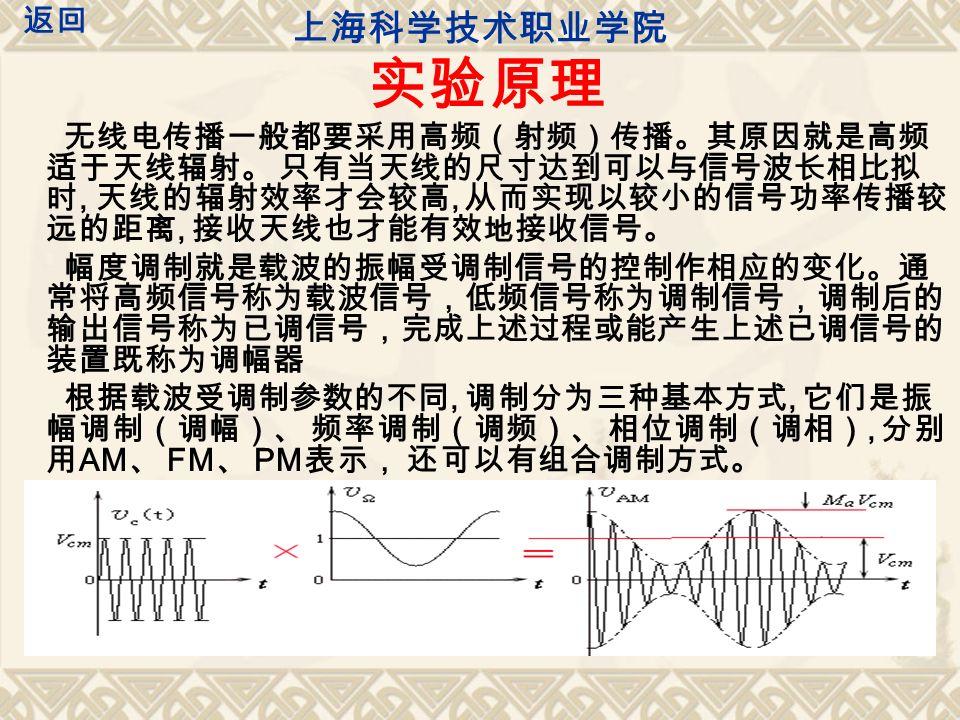 实验原理 无线电传播一般都要采用高频(射频)传播。其原因就是高频 适于天线辐射。 只有当天线的尺寸达到可以与信号波长相比拟 时, 天线的辐射效率才会较高, 从而实现以较小的信号功率传播较 远的距离, 接收天线也才能有效地接收信号。 幅度调制就是载波的振幅受调制信号的控制作相应的变化。通 常将高频信号称为载波信号,低频信号称为调制信号,调制后的 输出信号称为已调信号,完成上述过程或能产生上述已调信号的 装置既称为调幅器 根据载波受调制参数的不同, 调制分为三种基本方式, 它们是振 幅调制(调幅)、 频率调制(调频)、 相位调制(调相), 分别 用 AM 、 FM 、 PM 表示, 还可以有组合调制方式。 上海科学技术职业学院 返回