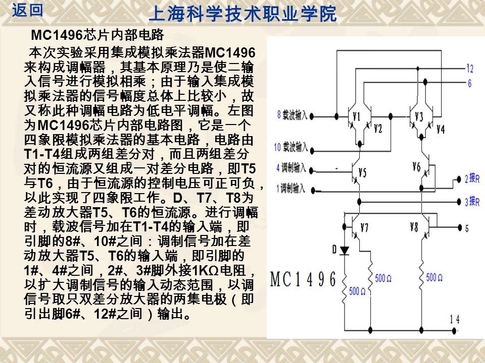 用 MC1496 集成模拟乘法器构成的调幅器 电路如下图所示,图中 RP1 用来调节引出 脚 1# 、 4# 之间的平衡, RP2 用来调节 8# 、 10# 脚之间的平衡,三极管 V 为射极跟随器, 以提高调幅电路带负载的能力。 上海科学技术职业学院 返回