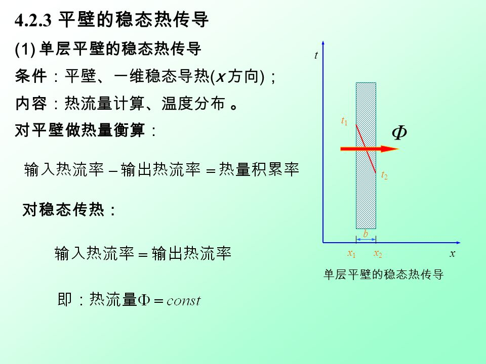 4.2.3 平壁的稳态热传导 (1) 单层平壁的稳态热传导 条件:平壁、一维稳态导热 (x 方向 ) ; 内容:热流量计算、温度分布 。 对平壁做热量衡算: 对稳态传热: b x1x1 x2x2 t x t1t1 t2t2 单层平壁的稳态热传导 Φ