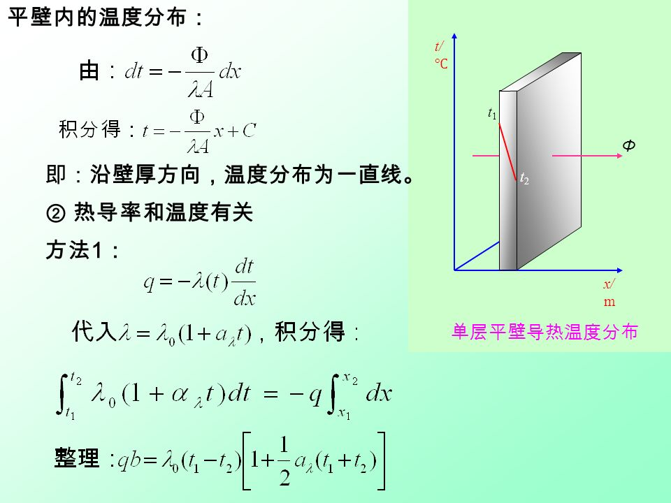 t2t2 t1t1 x/ m t/ ℃ 单层平壁导热温度分布 Φ 平壁内的温度分布: 即:沿壁厚方向,温度分布为一直线。 ② 热导率和温度有关 方法 1 :