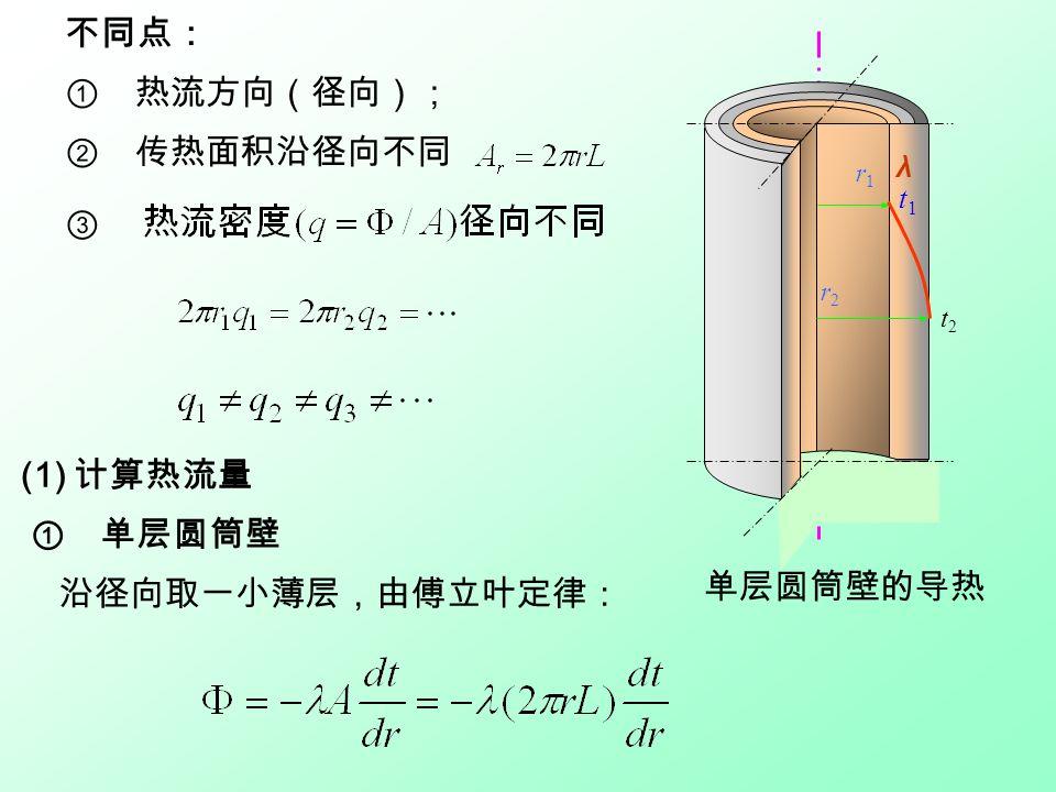 不同点: ① 热流方向(径向); ② 传热面积沿径向不同 (1) 计算热流量 ① 单层圆筒壁 沿径向取一小薄层,由傅立叶定律: ③ r1r1 r2r2 t1t1 t2t2 λ 单层圆筒壁的导热