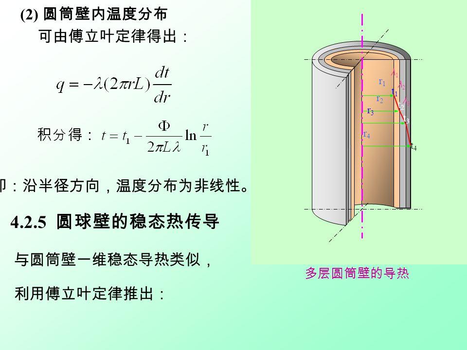 r1r1 r2r2 r3r3 r4r4 t1t1 t2t2 t3t3 t4t4 λ1λ1 λ2λ2 λ3λ3 多层圆筒壁的导热 (2) 圆筒壁内温度分布 可由傅立叶定律得出: 即:沿半径方向,温度分布为非线性。 4.2.5 圆球壁的稳态热传导 与圆筒壁一维稳态导热类似, 利用傅立叶定律推出: