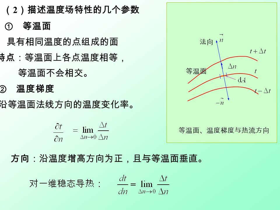 法向 等温面 等温面、温度梯度与热流方向 ( 2 )描述温度场特性的几个参数 ① 等温面 具有相同温度的点组成的面 特点:等温面上各点温度相等, 等温面不会相交。 ② 温度梯度 沿等温面法线方向的温度变化率。 方向:沿温度增高方向为正,且与等温面垂直。