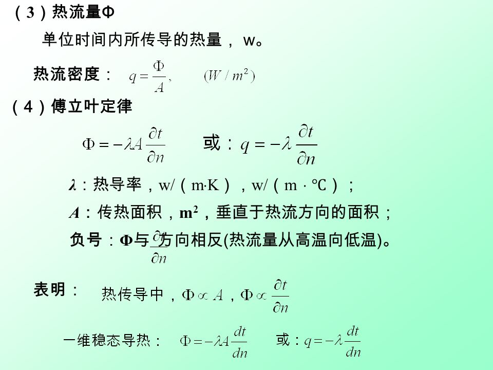 ( 3 )热流量 Φ 单位时间内所传导的热量, w 。 ( 4 )傅立叶定律 λ :热导率, w/ ( m  K ), w/ ( m  ℃); A :传热面积, m 2 ,垂直于热流方向的面积; 负号: Φ 与 方向相反 ( 热流量从高温向低温 ) 。 热流密度: 表明: