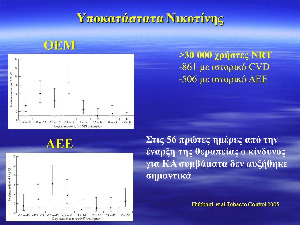 OEM AEE Hubbard et al Tobacco Control 2005 >30 000 χρήστες NRT -861 με ιστορικό CVD -506 με ιστορικό ΑΕΕ Στις 56 πρώτες ημέρες από την έναρξη της θεραπείας ο κίνδυνος για KA συμβάματα δεν αυξήθηκε σημαντικά Υποκατάστατα Νικοτίνης