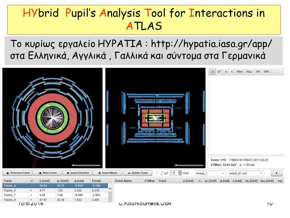 10/5/2014C.Kourkoumelis,UoA10 Το κυρίως εργαλείο HYPATIA : http://hypatia.iasa.gr/app/ στα Ελληνικά, Αγγλικά, Γαλλικά και σύντομα στα Γερμανικά HYbrid Pupil's Analysis Tool for Interactions in ATLAS