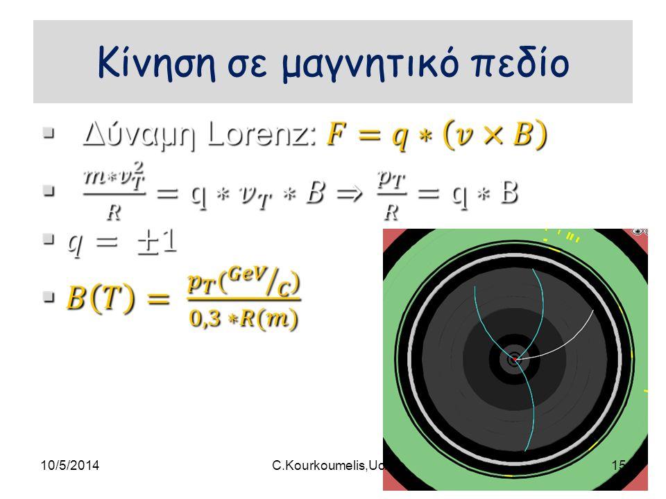 Κίνηση σε μαγνητικό πεδίο 10/5/201415C.Kourkoumelis,UoA