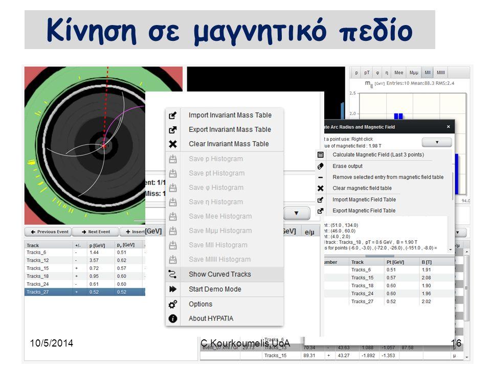 Κίνηση σε μαγνητικό πεδίο 10/5/201416C.Kourkoumelis,UoA