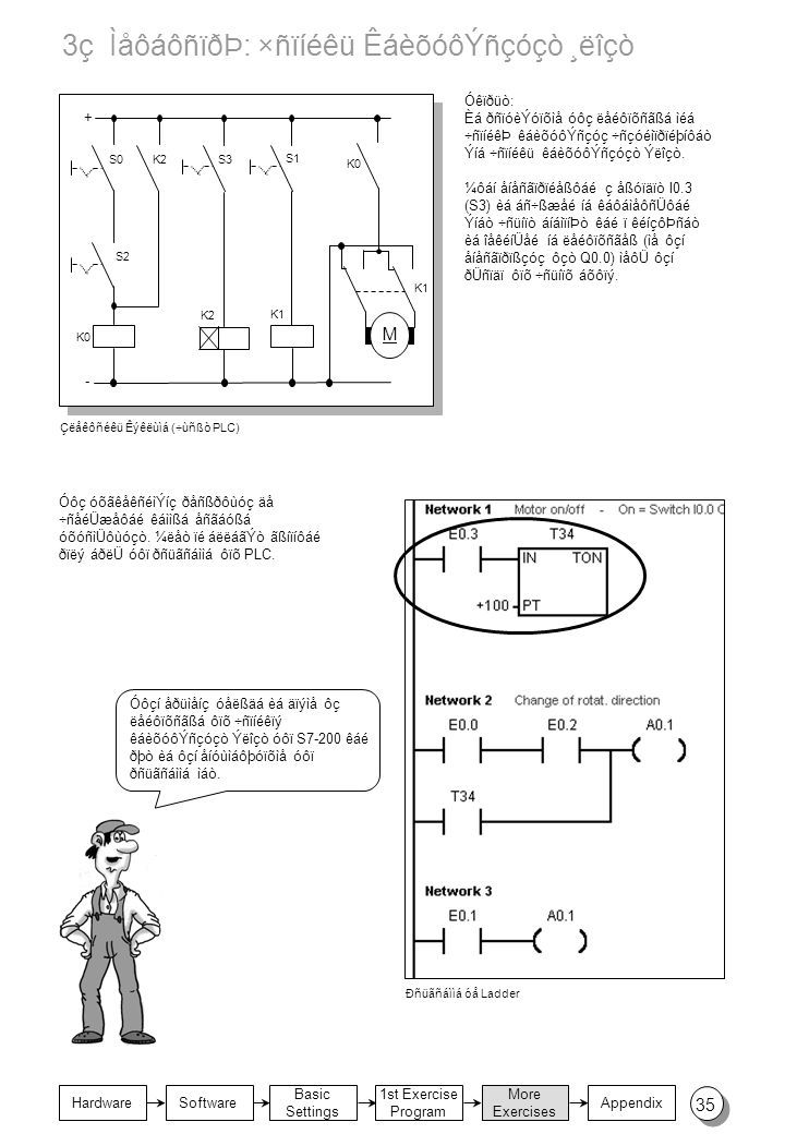 Basic Settings 1st Exercise Program Appendix Hardware More Exercises Software 3ç ÌåôáôñïðÞ: ×ñïíéêü ÊáèõóôÝñçóçò ¸ëîçò Óêïðüò: Èá ðñïóèÝóïõìå óôç ëåéô