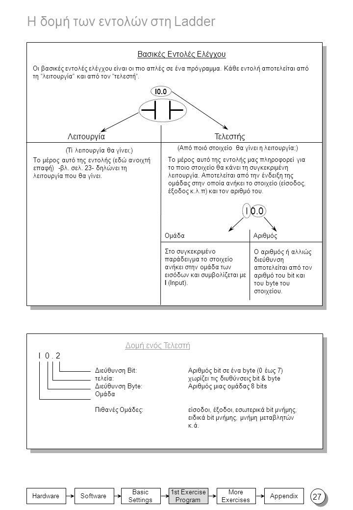 Basic Settings 1st Exercise Program Appendix Hardware More Exercises Software Η δομή των εντολών στη Ladder ΤελεστήςΛειτουργία Bασικές Εντολές Ελέγχου Οι βασικές εντολές ελέγχου είναι οι πιο απλές σε ένα πρόγραμμα.