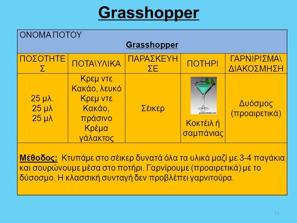 Grasshopper 15 ΟΝΟΜΑ ΠΟΤΟΥ Grasshopper ΠΟΣΟΤΗΤΕ Σ ΠΟΤΑ\ΥΛΙΚΑ ΠΑΡΑΣΚΕΥΗ ΣΕ ΠΟΤΗΡΙ ΓΑΡΝΙΡΙΣΜΑ\ ΔΙΑΚΟΣΜΗΣΗ 25 μλ. 25 μλ Κρεμ ντε Κακάο, λευκό Κρεμ ντε Κα