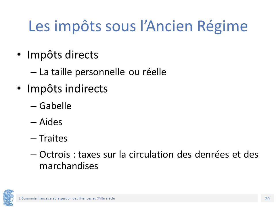 20 L'Économie française et la gestion des finances au XVIIe siècle Les impôts sous l'Ancien Régime Impôts directs – La taille personnelle ou réelle Im