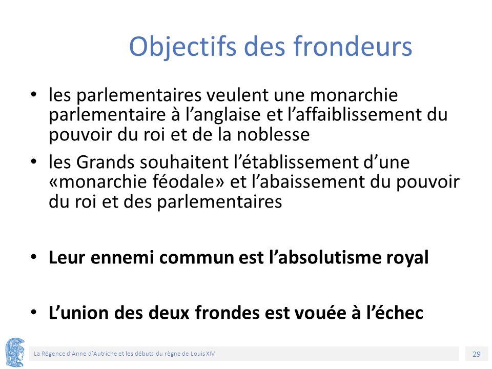 29 La Régence d'Anne d'Autriche et les débuts du règne de Louis XIV Objectifs des frondeurs les parlementaires veulent une monarchie parlementaire à l'anglaise et l'affaiblissement du pouvoir du roi et de la noblesse les Grands souhaitent l'établissement d'une «monarchie féodale» et l'abaissement du pouvoir du roi et des parlementaires Leur ennemi commun est l'absolutisme royal L'union des deux frondes est vouée à l'échec