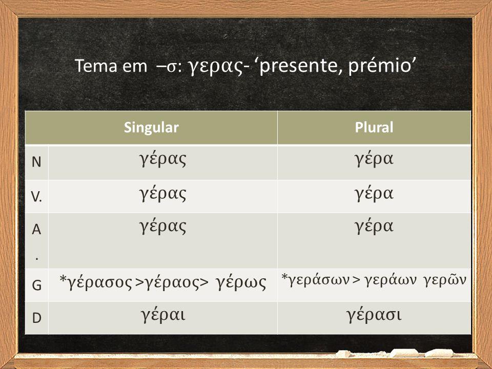 SingularPlural N γέραςγέρα V. γέραςγέρα A.A. γέραςγέρα G *γέρασος >γέραος> γέρως *γεράσων > γεράων γερῶν D γέραιγέρασι Tema em – σ : γερας - 'presente