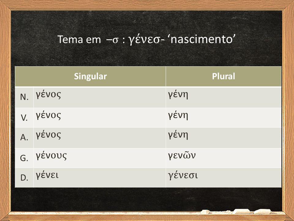 SingularPlural N. γέν ος γέν η V. γέν ος γέν η A. γέν ος γέν η G. γέν ους γ ε ν ῶν D. γέν ει γένεσι Tema em – σ : γένεσ - 'nascimento'