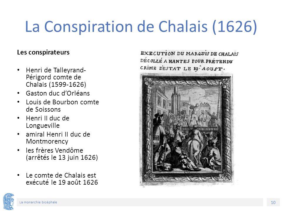 10 La monarchie bicéphale Les conspirateurs Henri de Talleyrand- Périgord comte de Chalais (1599-1626) Gaston duc d'Orléans Louis de Bourbon comte de Soissons Henri II duc de Longueville amiral Henri II duc de Montmorency les frères Vendôme (arrêtés le 13 juin 1626) Le comte de Chalais est exécuté le 19 août 1626 La Conspiration de Chalais (1626)