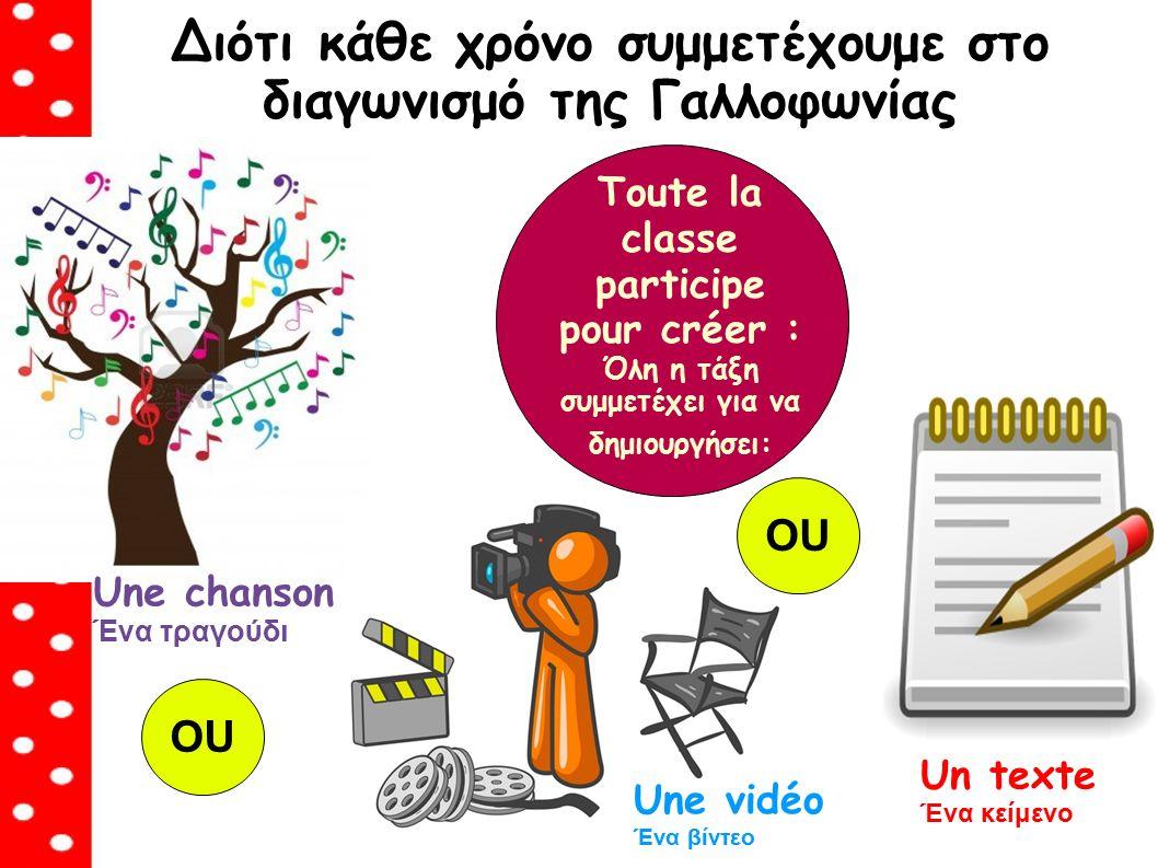 Διότι κάθε χρόνο συμμετέχουμε στο διαγωνισμό της Γαλλοφωνίας Un texte Ένα κείμενο OU Une chanson Ένα τραγούδι Une vidéo Ένα βίντεο Toute la classe participe pour créer : Όλη η τάξη συμμετέχει για να δημιουργήσει: OU