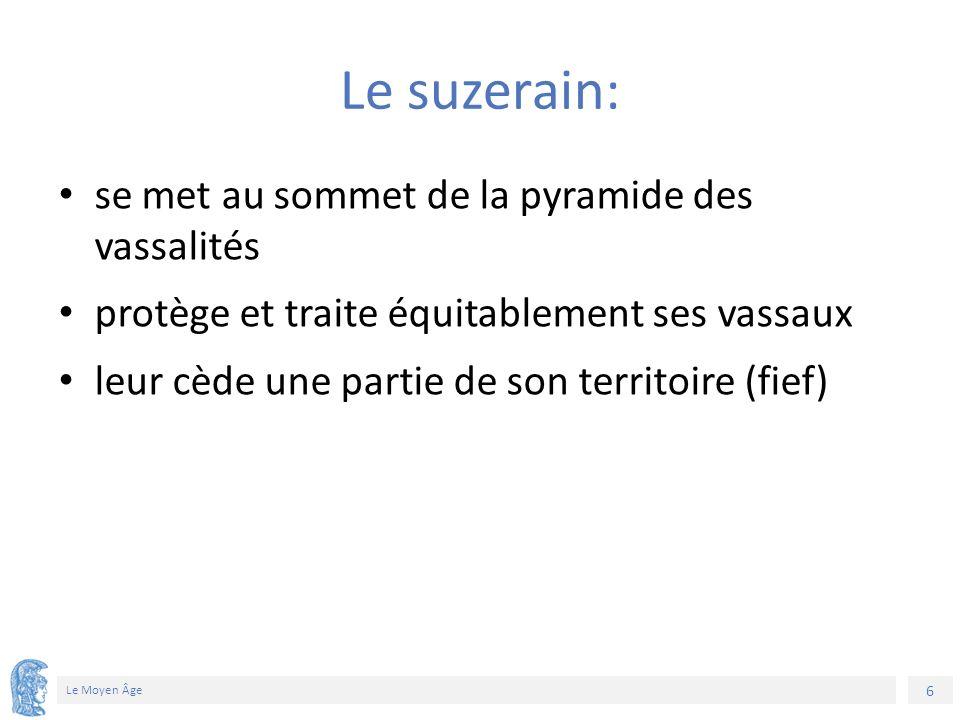 6 Le Moyen Âge Le suzerain: se met au sommet de la pyramide des vassalités protège et traite équitablement ses vassaux leur cède une partie de son territoire (fief)
