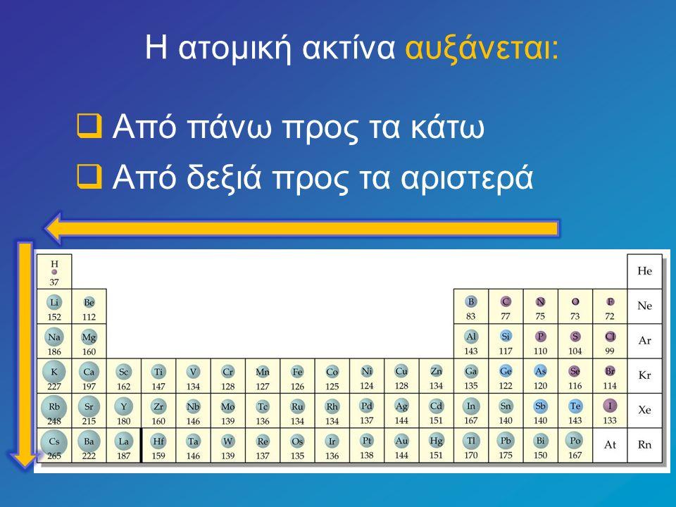 η ατομική ακτίνα μειώνεται από αριστερά προς τα δεξιά (άρα αυξάνεται από δεξιά προς τα αριστερά) γιατί αυξάνεται η ελκτική δύναμη του πυρήνα.