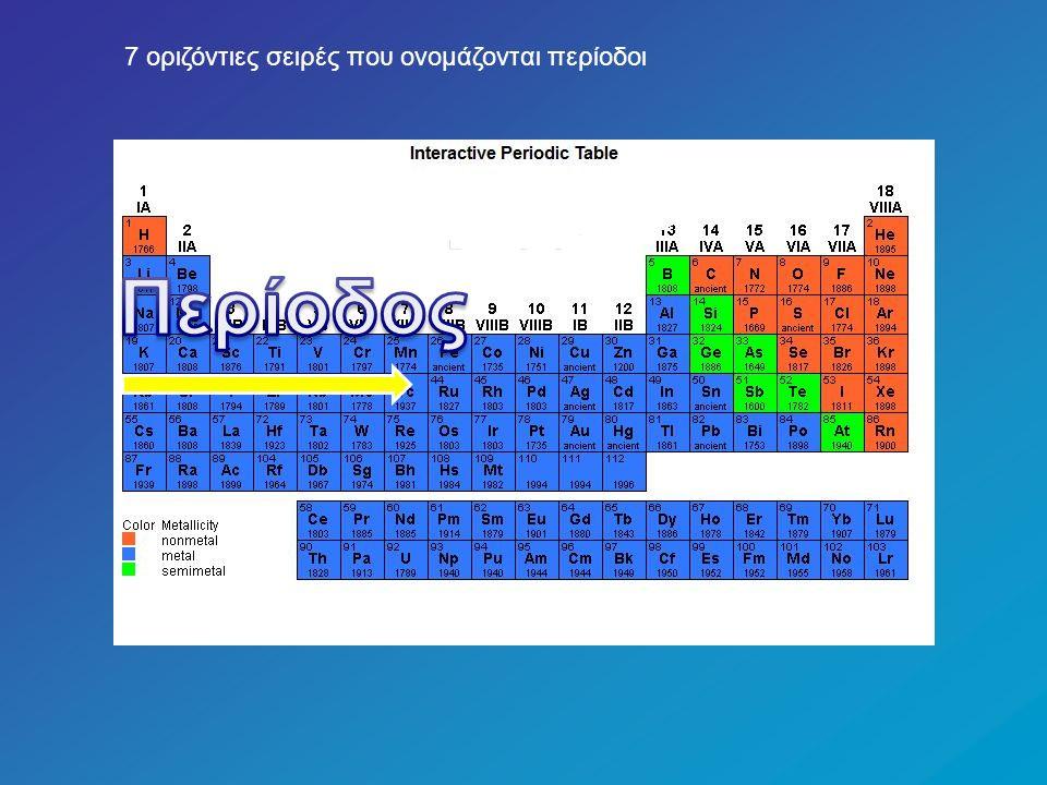 Είναι μια ταξινόμηση των στοιχείων κατ' αύξοντα ατομικό αριθμό (Ζ)ατομικό αριθμό Περιλαμβάνει 118 χημικά στοιχεία, τα οποία είναι τοποθετημένα σε: