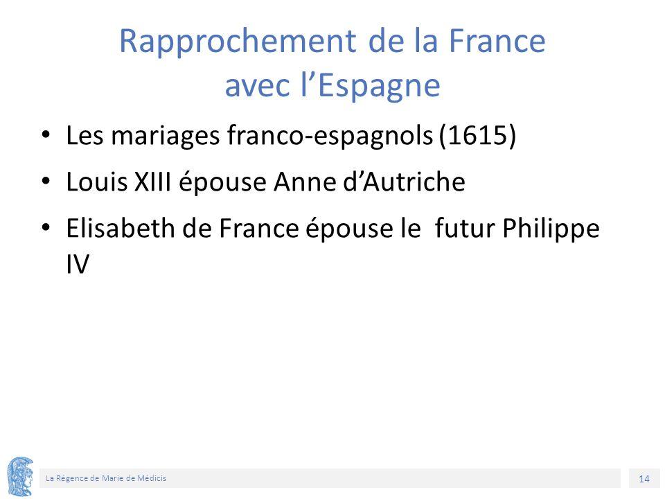 14 La Régence de Marie de Médicis Rapprochement de la France avec l'Espagne Les mariages franco-espagnols (1615) Louis XIII épouse Anne d'Autriche Elisabeth de France épouse le futur Philippe IV