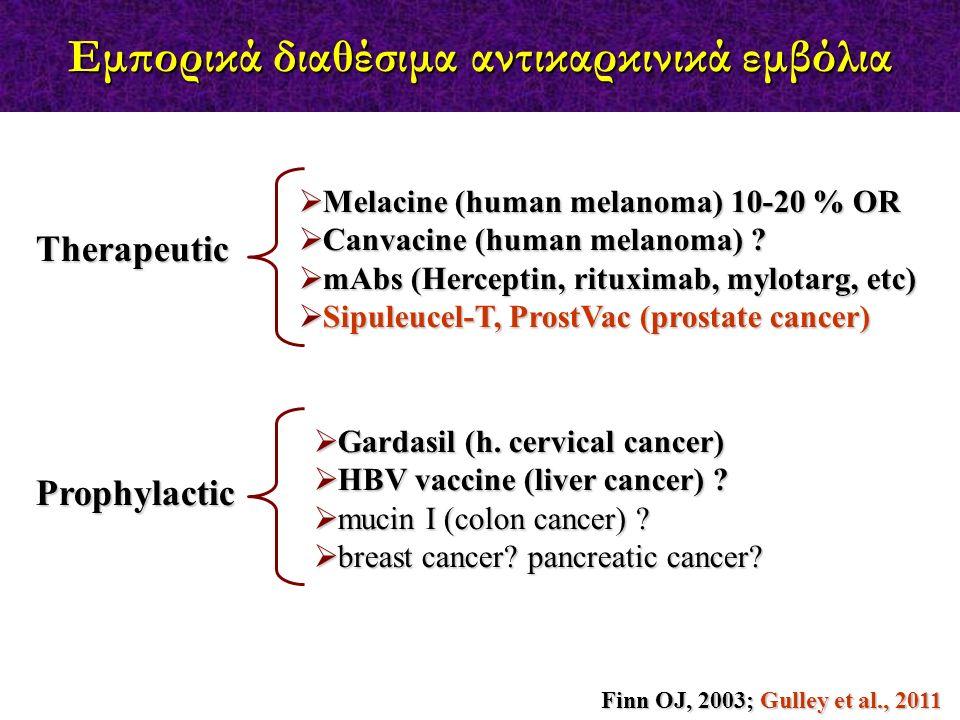 Εμπορικά διαθέσιμα αντικαρκινικά εμβόλια Prophylactic Therapeutic  Melacine (human melanoma) 10-20 % OR  Canvacine (human melanoma) .