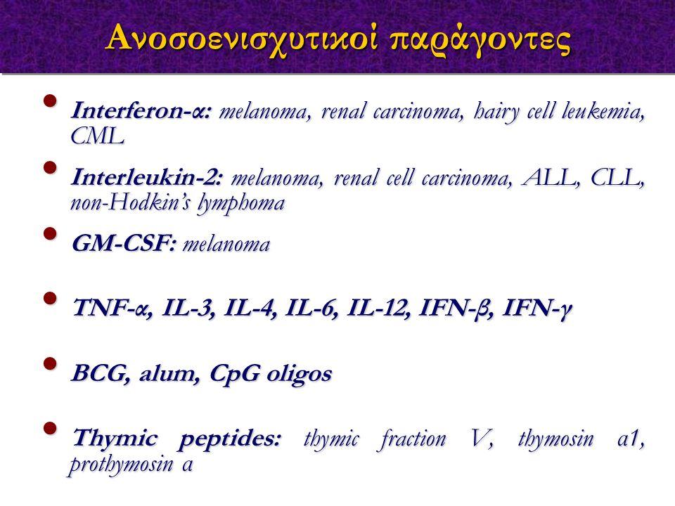 Aνοσοενισχυτικοί παράγοντες Interferon-α: melanoma, renal carcinoma, hairy cell leukemia, CML Interferon-α: melanoma, renal carcinoma, hairy cell leuk