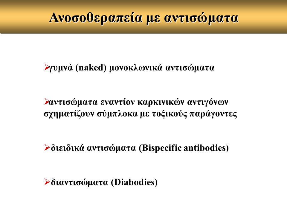  γυμνά (naked) μονοκλωνικά αντισώματα  αντισώματα εναντίον καρκινικών αντιγόνων σχηματίζουν σύμπλοκα με τοξικούς παράγοντες  διειδικά αντισώματα (Bispecific antibodies)  διαντισώματα (Diabodies) Ανοσοθεραπεία με αντισώματα