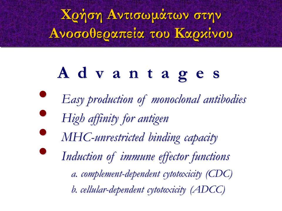 Χρήση Αντισωμάτων στην Ανοσοθεραπεία του Καρκίνου A d v a n t a g e s Easy production of monoclonal antibodies Easy production of monoclonal antibodie