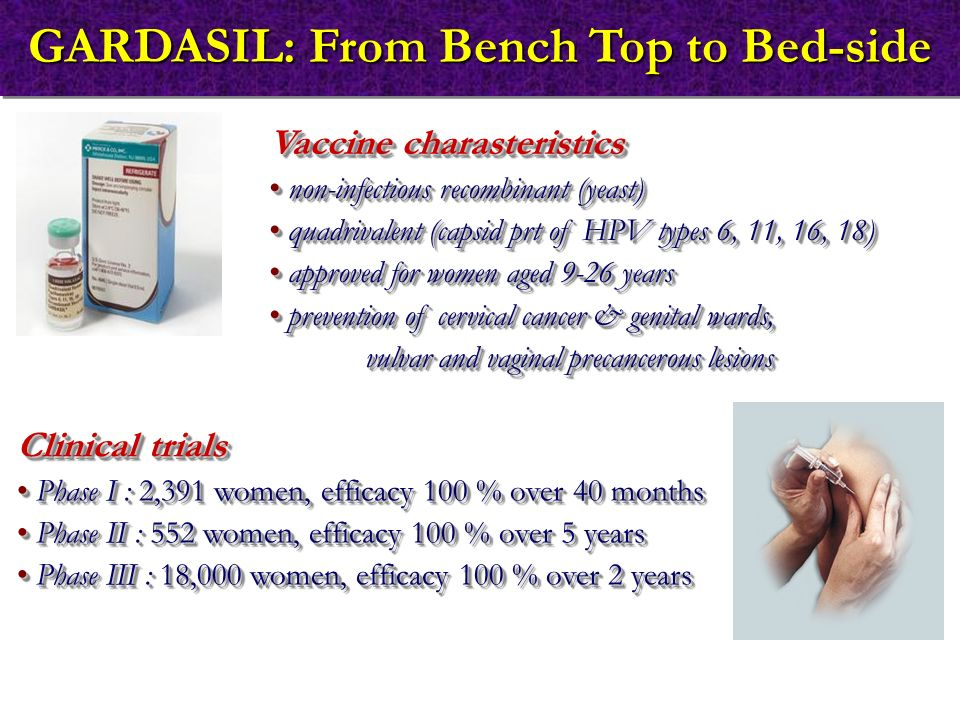 GARDASIL: From Bench Top to Bed-side Vaccine charasteristics non-infectious recombinant (yeast) non-infectious recombinant (yeast) quadrivalent (capsid prt of HPV types 6, 11, 16, 18) quadrivalent (capsid prt of HPV types 6, 11, 16, 18) approved for women aged 9-26 years approved for women aged 9-26 years prevention of cervical cancer & genital wards, prevention of cervical cancer & genital wards, vulvar and vaginal precancerous lesions Vaccine charasteristics non-infectious recombinant (yeast) non-infectious recombinant (yeast) quadrivalent (capsid prt of HPV types 6, 11, 16, 18) quadrivalent (capsid prt of HPV types 6, 11, 16, 18) approved for women aged 9-26 years approved for women aged 9-26 years prevention of cervical cancer & genital wards, prevention of cervical cancer & genital wards, vulvar and vaginal precancerous lesions Clinical trials Phase I : 2,391 women, efficacy 100 % over 40 months Phase I : 2,391 women, efficacy 100 % over 40 months Phase II : 552 women, efficacy 100 % over 5 years Phase II : 552 women, efficacy 100 % over 5 years Phase III : 18,000 women, efficacy 100 % over 2 years Phase III : 18,000 women, efficacy 100 % over 2 years Clinical trials Phase I : 2,391 women, efficacy 100 % over 40 months Phase I : 2,391 women, efficacy 100 % over 40 months Phase II : 552 women, efficacy 100 % over 5 years Phase II : 552 women, efficacy 100 % over 5 years Phase III : 18,000 women, efficacy 100 % over 2 years Phase III : 18,000 women, efficacy 100 % over 2 years