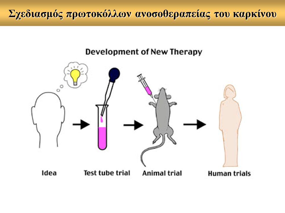 Σχεδιασμός πρωτοκόλλων ανοσοθεραπείας του καρκίνου