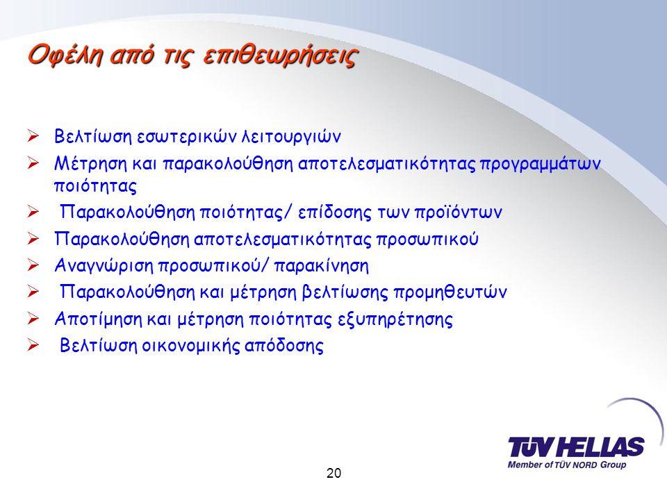 20 Οφέλη από τις επιθεωρήσεις  Βελτίωση εσωτερικών λειτουργιών  Μέτρηση και παρακολούθηση αποτελεσματικότητας προγραμμάτων ποιότητας  Παρακολούθηση ποιότητας/ επίδοσης των προϊόντων  Παρακολούθηση αποτελεσματικότητας προσωπικού  Αναγνώριση προσωπικού/ παρακίνηση  Παρακολούθηση και μέτρηση βελτίωσης προμηθευτών  Αποτίμηση και μέτρηση ποιότητας εξυπηρέτησης  Βελτίωση οικονομικής απόδοσης