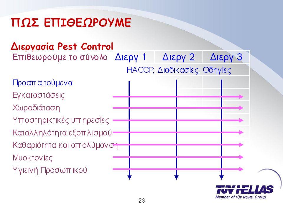 23 ΠΩΣ ΕΠΙΘΕΩΡΟΥΜΕ Διεργασία Pest Control