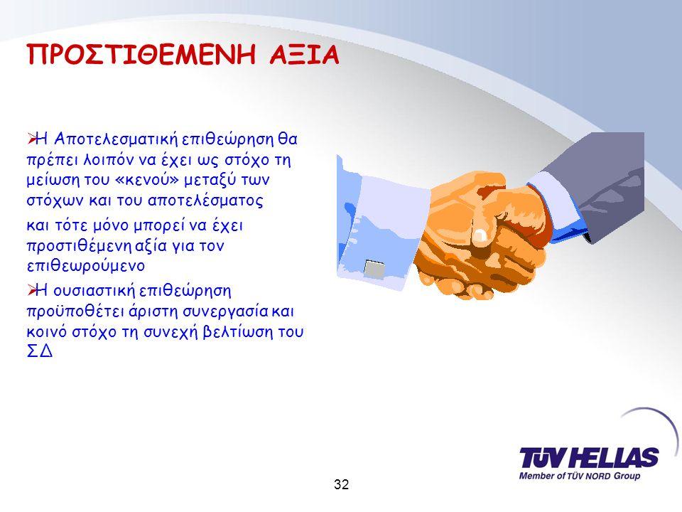32 ΠΡΟΣΤΙΘΕΜΕΝΗ ΑΞΙΑ  Η Αποτελεσματική επιθεώρηση θα πρέπει λοιπόν να έχει ως στόχο τη μείωση του «κενού» μεταξύ των στόχων και του αποτελέσματος και τότε μόνο μπορεί να έχει προστιθέμενη αξία για τον επιθεωρούμενο  Η ουσιαστική επιθεώρηση προϋποθέτει άριστη συνεργασία και κοινό στόχο τη συνεχή βελτίωση του ΣΔ
