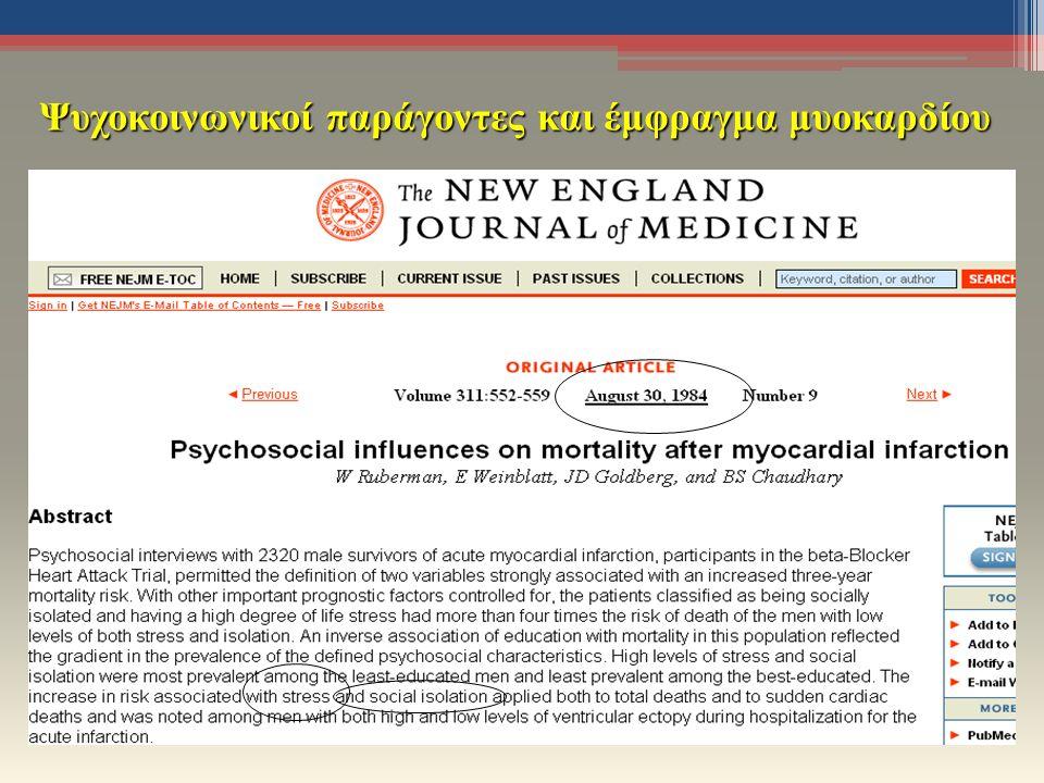 Ψυχοκοινωνικοί παράγοντες και έμφραγμα μυοκαρδίου