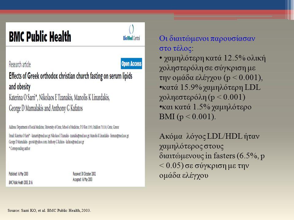 Οι διαιτώμενοι παρουσίασαν στο τέλος: χαμηλότερη κατά 12.5% ολική χοληστερόλη σε σύγκριση με την ομάδα ελέγχου (p < 0.001), κατά 15.9% χαμηλότερη LDL χοληεστερόλη (p < 0.001) και κατά 1.5% χαμηλότερο BMI (p < 0.001).