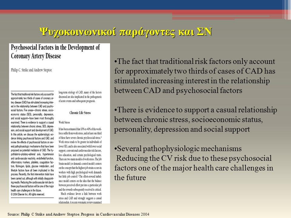 Ψυχοκοινωνικοί παράγοντες και ΣΝ Source: Philip C Strike and Andrew Steptoe.