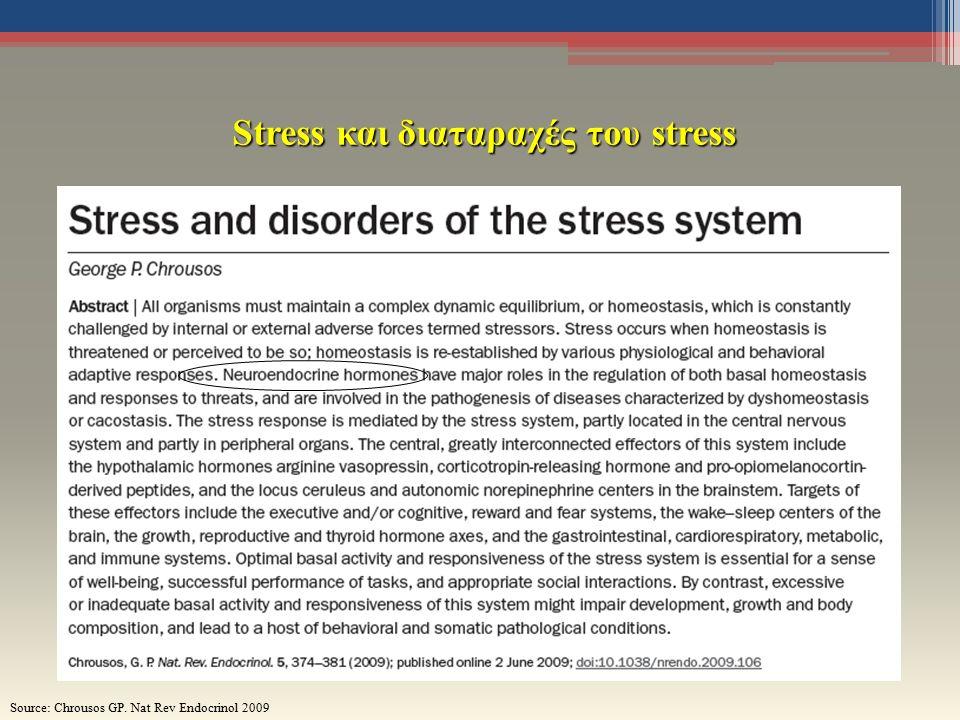 Stress και διαταραχές του stress Source: Chrousos GP. Nat Rev Endocrinol 2009