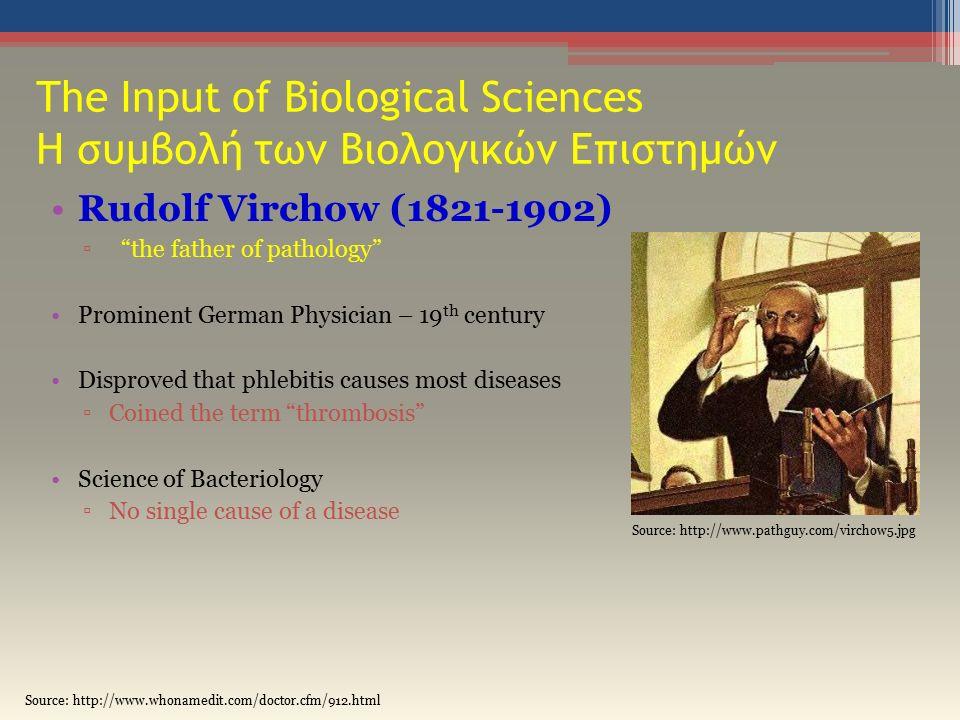 Η έρευνα για νέους παράγοντες κινδύνου στη ΣΝ Source: Robert Beaglehole and Paul Magnus.International Journal of Epidemiology 2002