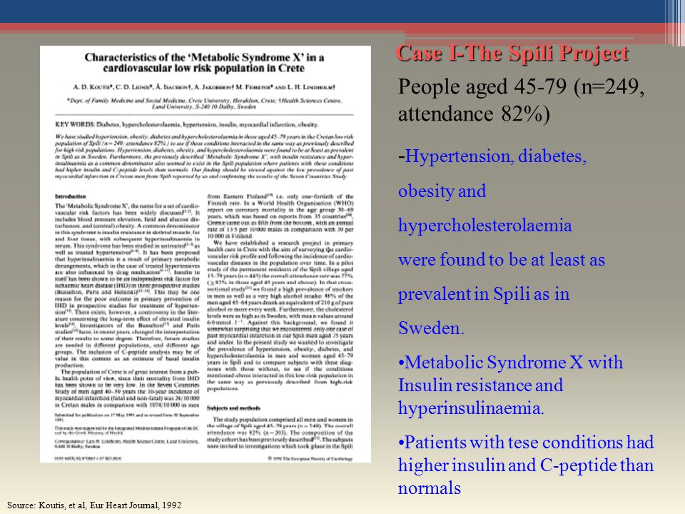 Case I-The Spili Project People aged 45-79 (n=249, attendance 82%) - Hypertension, diabetes, obesity and hypercholesterolaemia were found to be at lea