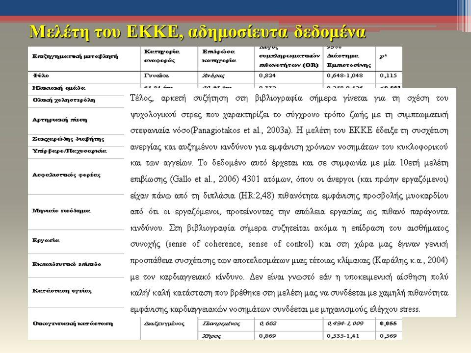 Μελέτη του ΕΚΚΕ, αδημοσίευτα δεδομένα